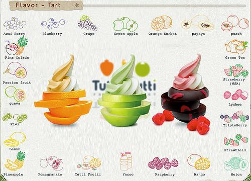 Tart Flavors