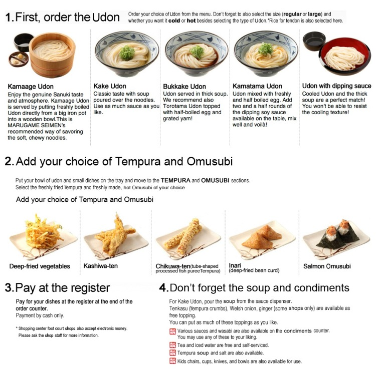 Marugame - how to order