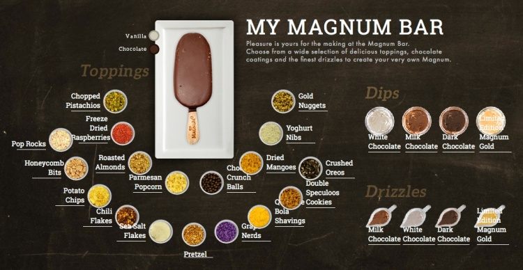 My Magnum Bar